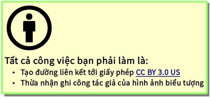 Tiêu đề ảnh All You_Have To Do2.png